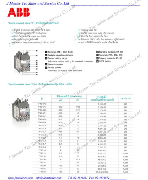 abb a5030 contactor wiring diagrams wiring diagram schemes