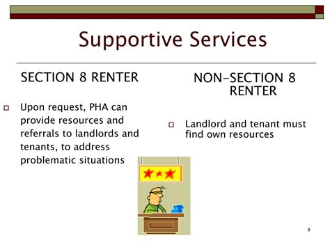 landlords that take section 8 ppt section 8 housing choice voucher program landlord