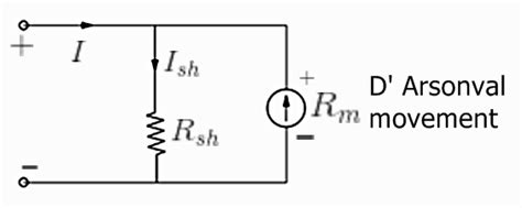 usage of shunt resistor in pmmc ammeter working principle and types of ammeter
