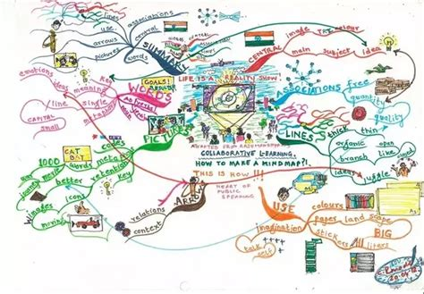draw a mind map how should i draw mind maps effectivelly in high school