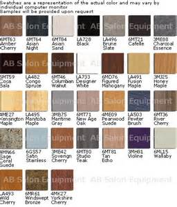 laminate colors cambria wilsonart laminate color chart pictures to pin on