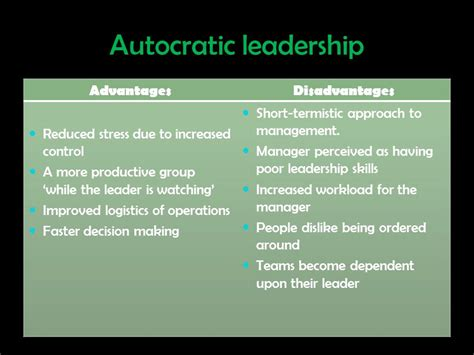 advantages disadvantages of people oriented leadership styles supervised by dr fatemah m baddar ppt download