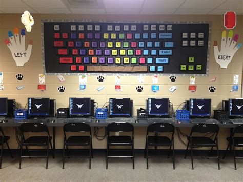 Computer Decorations by 2012120414 31 11 Jpg 3 264 215 2 448 Pixels Lab Ideas