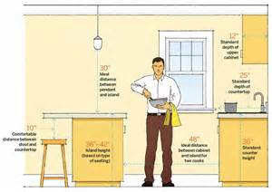 Average Size Kitchen Island by Dimension Guide For Ideal Space Planning Spanjer Homes