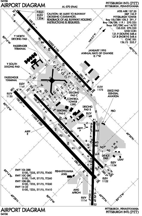 airport runway layout design airport runway layout diagrams as far as the time i