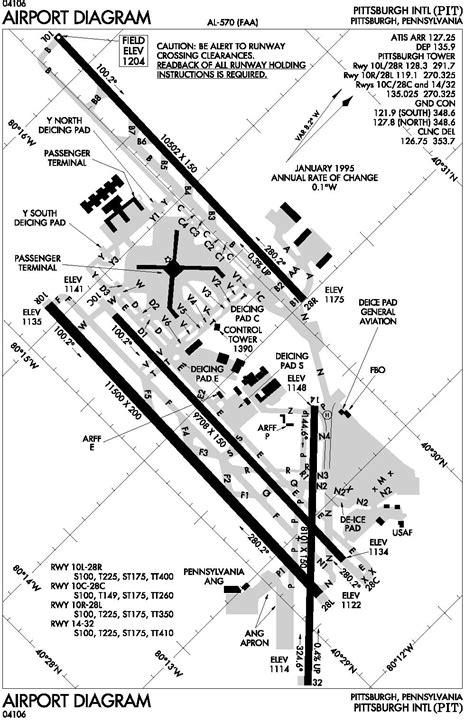 international airport diagrams pittsburgh international airport regional joint readiness