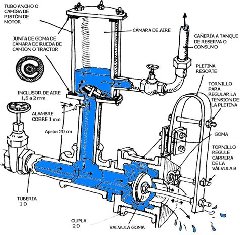 265 best images about hydraulic on