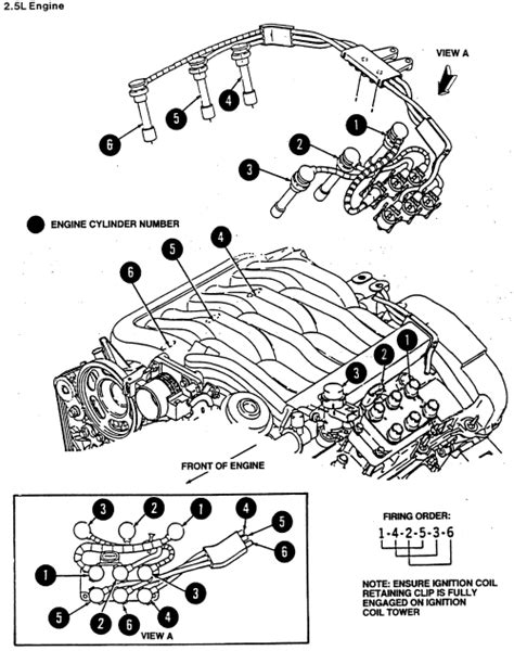 What Is The Firing Order For A 2 5l 2001 Mercury Cougar