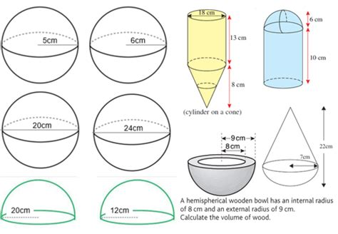 Volume Of Spheres Worksheet by Volume And Surface Area Of Spheres Pyramids Cones And