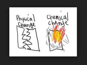 Home Design 3d Examples year 6 5e science unit physical vs chemical change