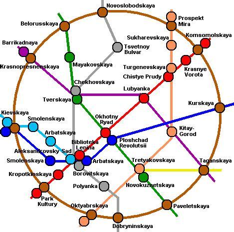 métro 2033 – dmitry glukhovsky – ma rentrée littéraire