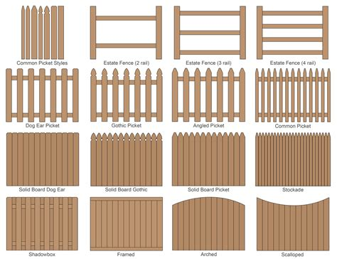Wood And Style 15 popular fence styles for privacy and picket fences