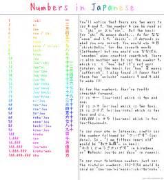 Mobile Vanity Numbers Learn Japanese Numbers By Misshoneyvanity On Deviantart