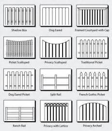 brabham fence columbia sc fences gates railings and