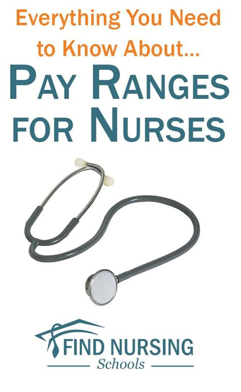 25 best ideas about nursing salaries on student cardiac nursing and