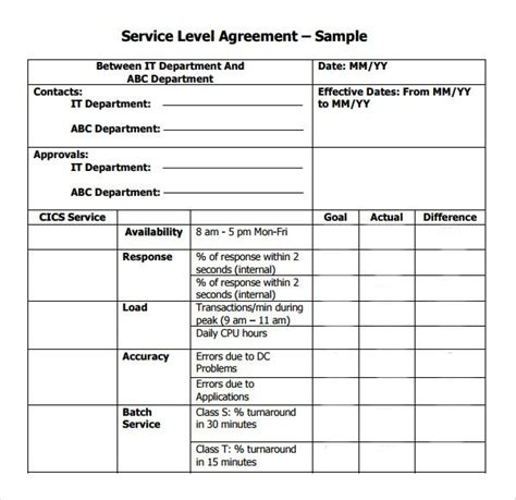 free service level agreement template top 5 resources to get free service level agreement