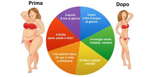 alimentazione per perdere peso velocemente come perdere peso velocemente