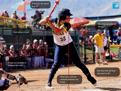 softball batting swing the anatomy of sierra romero s swing flosoftball