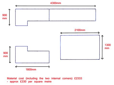 how small is 281 square meter can you give a price per square metre