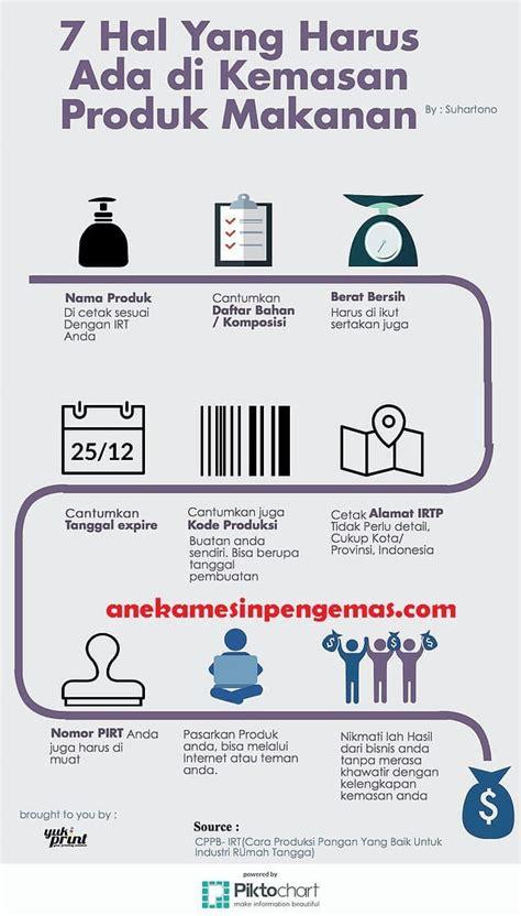 Membuat Label Kemasan 7 hal yang harus ada di dalam label kemasan produk makanan para ukm aneka mesin pengemas