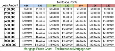 qualifying for a house loan how much do i qualify for a house loan 28 images how much house can you afford