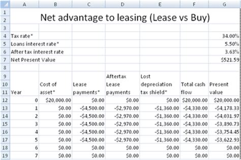 Auto Lease Calculator Spreadsheet by Modal Title