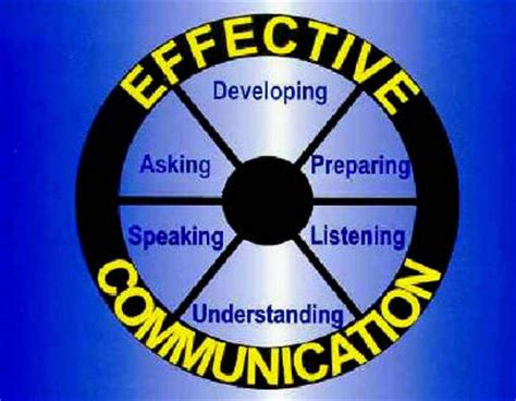 communicate like a every day leadership skills that produce real results books secrets to make yourself most efficient person livemans
