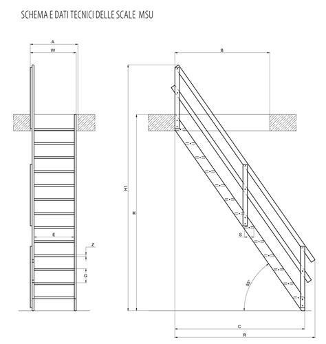 altezza corrimano scale scala ripida msu universal