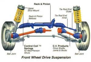 Car Struts Diagram