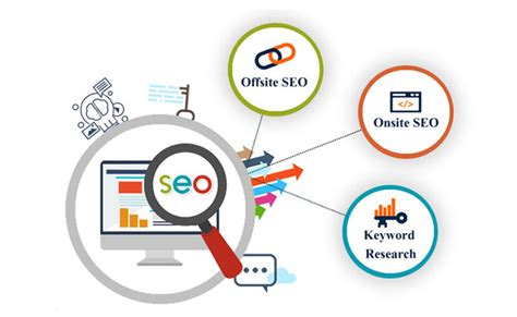 Seo Solutions by Eglobe Solutions Seo Sevices For Hotels