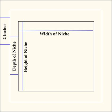 Bathroom Niche Dimensions How To Build A Niche For Your Shower Part 2