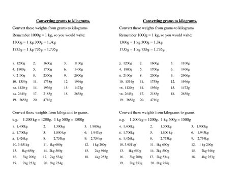 converter oz to kg 4 best images of grams to ounces conversion chart