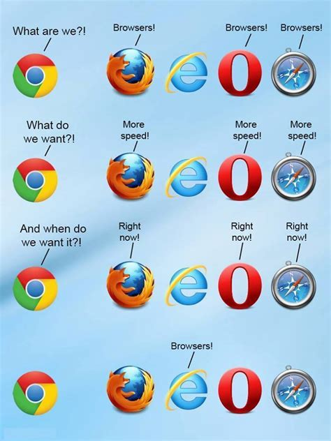 Internet Browser Memes - browsers who are we browsers what do we want