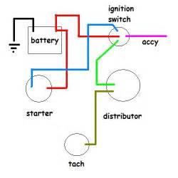wiring diagram only 11 chevy 350 hei distributor get free image about wiring diagram