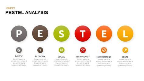Data Table Design by Pestel Analysis Powerpoint And Keynote Slide Slidebazaar