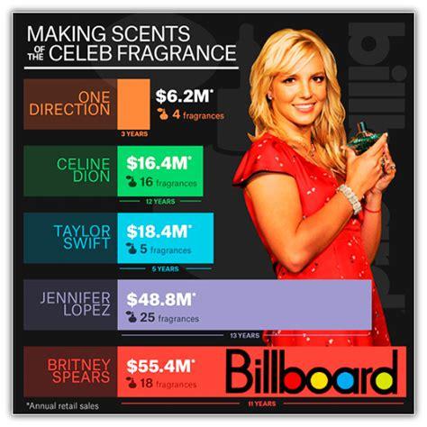 va billboard hot  singles chart  january