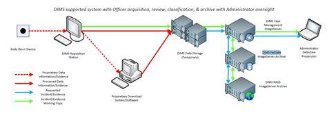 nintex workflow documentation nintex workflow documentation best free home design
