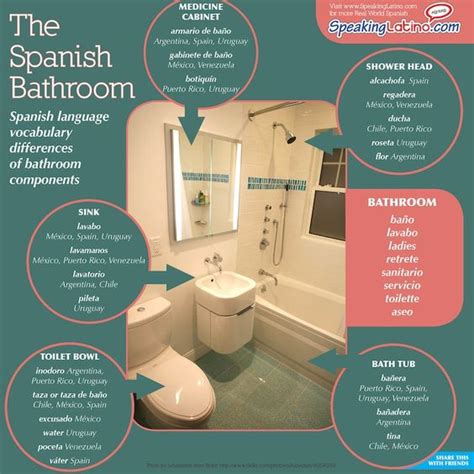 bathtub in spanish toilets words in spanish and cabinets on pinterest