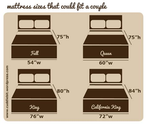 bed sizes in order king size bed life of a cuddlebit