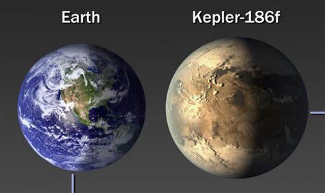 500 Light Years by The Most Earth Like Planet Is Only 500 Light Years Away