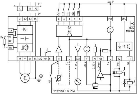 elektronik motor starter dan drive frekuensi inverter df