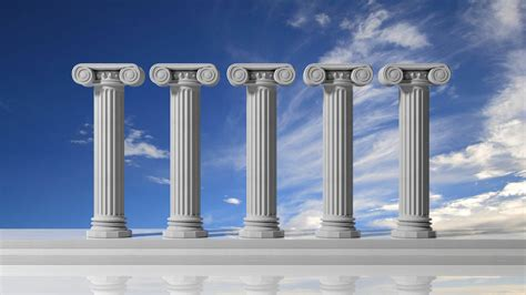 the 5 pillars of marketing automation success marketing land