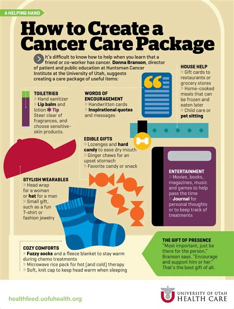 how to create a cancer care package