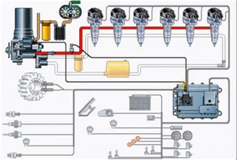 cat c7 fuel system diagram bing images