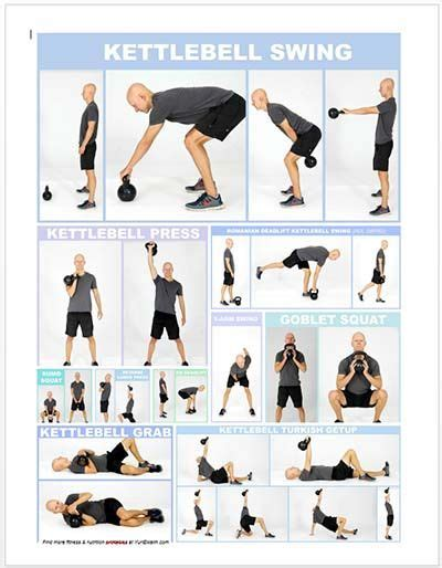 Kettlebell Swing Loss by Best Kettlebell Workout Routine For Beginners