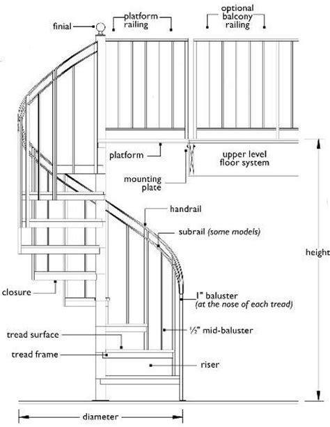 drawing section view rules spiral staircase section drawing staircase pinterest