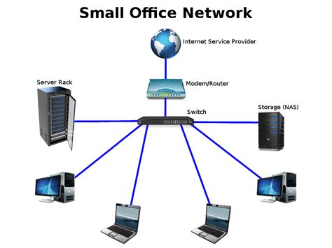 small home network design small home office network 28 images how to set up a