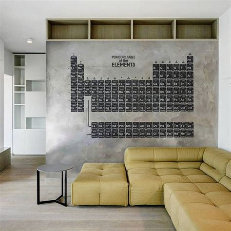 science wallpaper bedroom periodic table wall sticker transforming the office