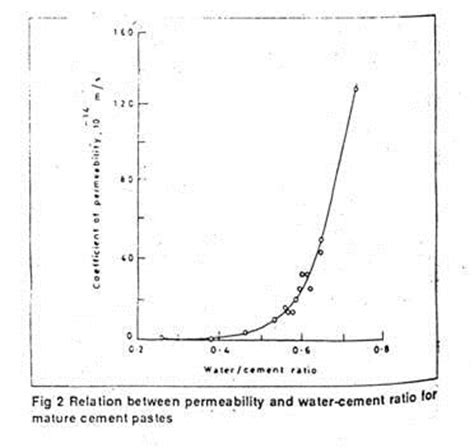 And Permeability Of Concrete permeability of concrete