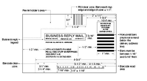 usps business reply mail template dmm 507 mailer services